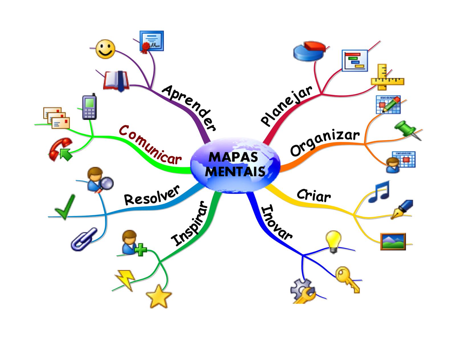 mapa_mental