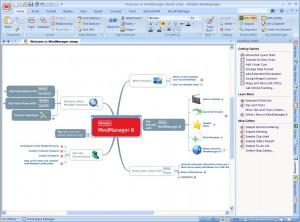 mindmanager - programa - mapa mental