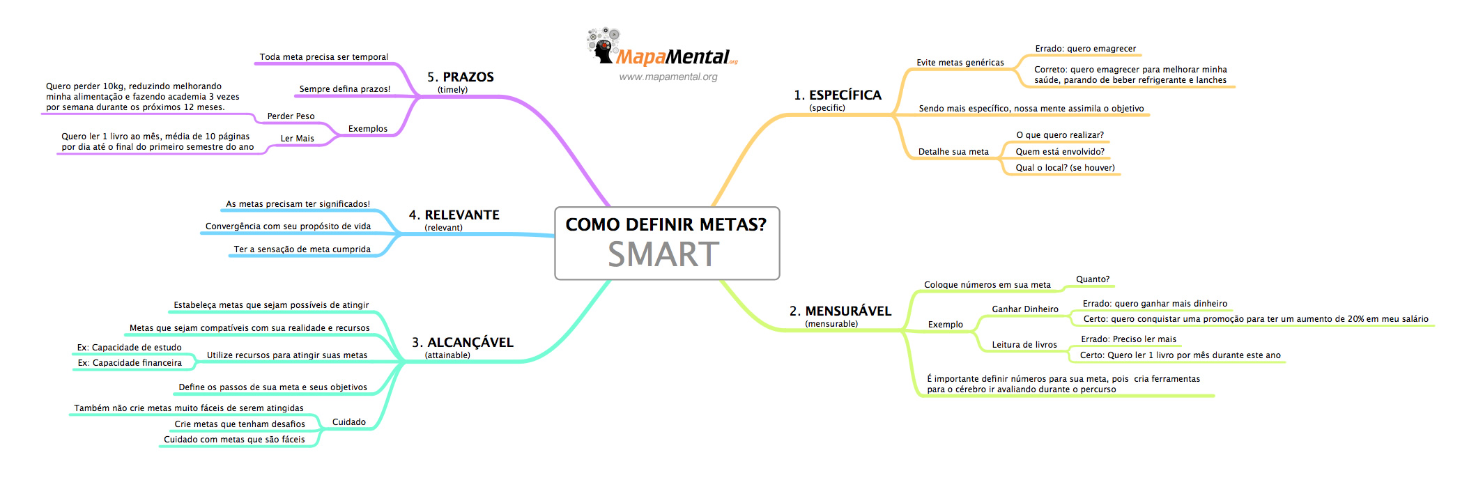 meta_smart