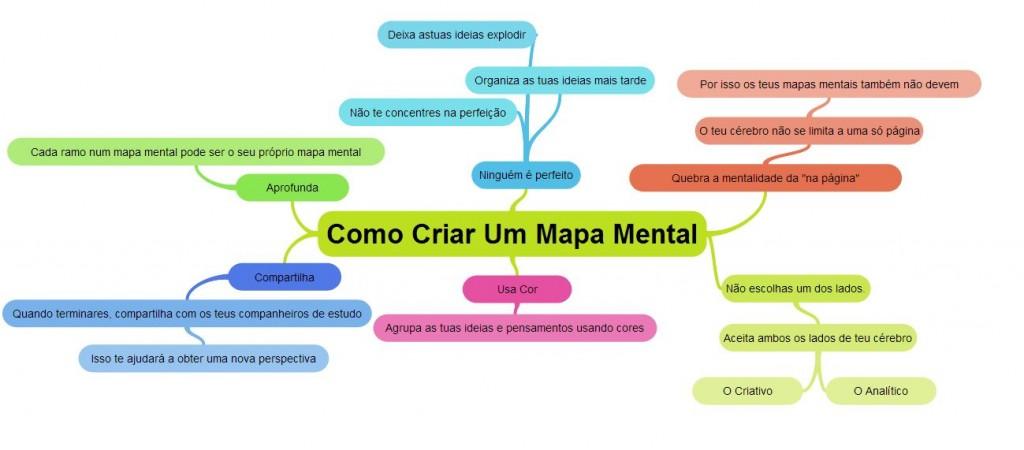 como-fazer-mapa-mental