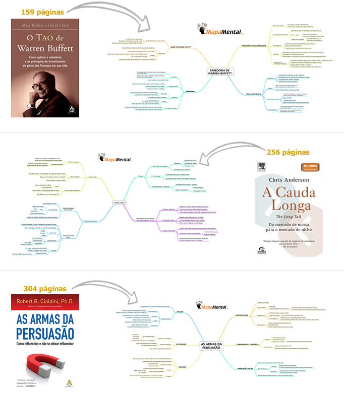 resumo-livros-mapa-mental