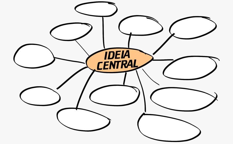 como-fazer-mapa-mental-ideia-central