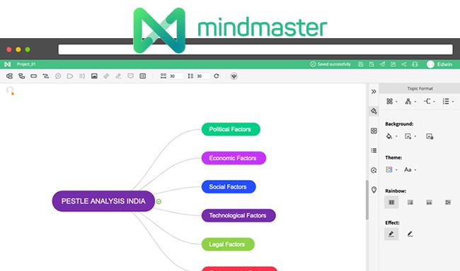 Criar mapa mental com Mindmaster