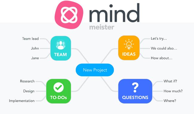Criar mapa mental com Mindmeister